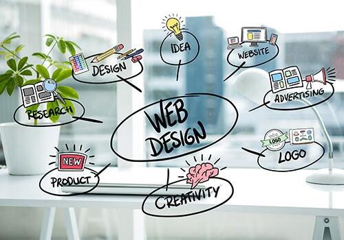 Últimas tendencias en el diseño web de Zaragoza